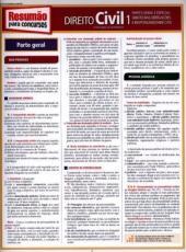 Concursos Direito Civil 1
